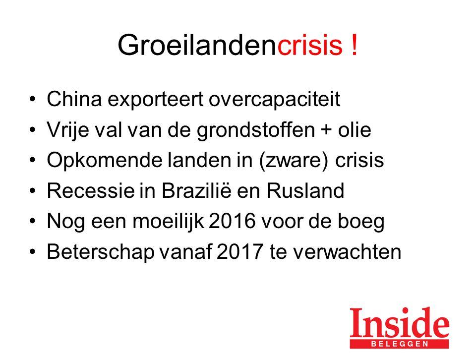 Groeilandencrisis .