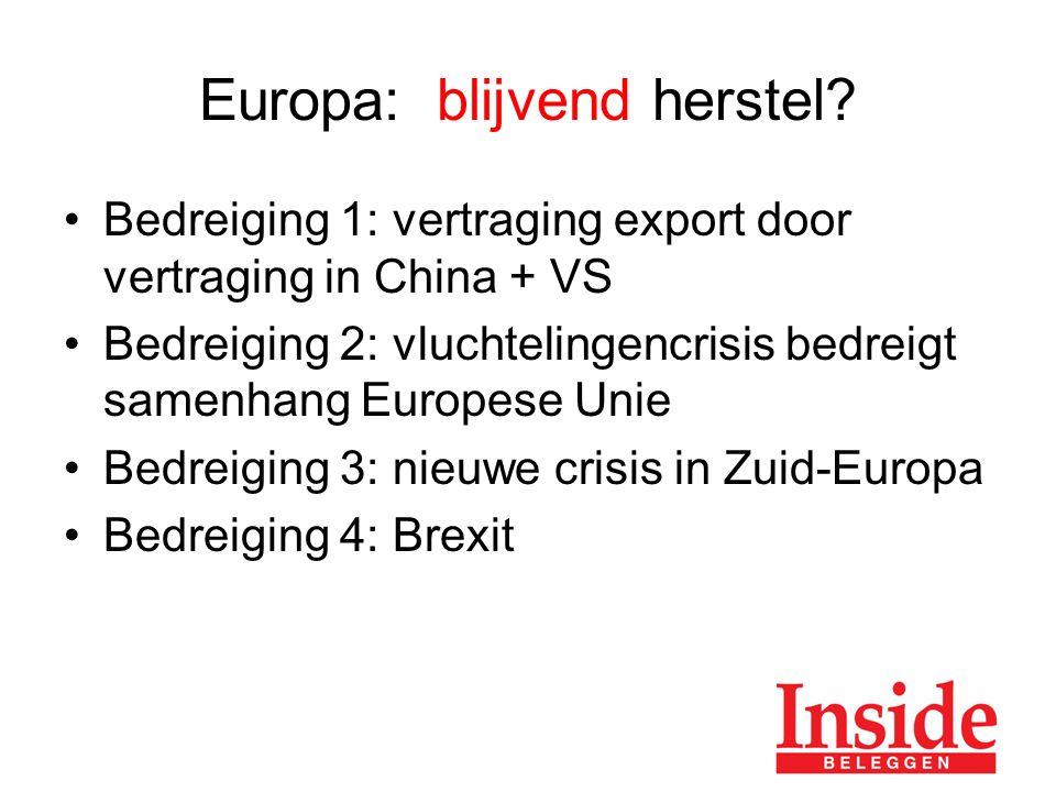 Europa: blijvend herstel.