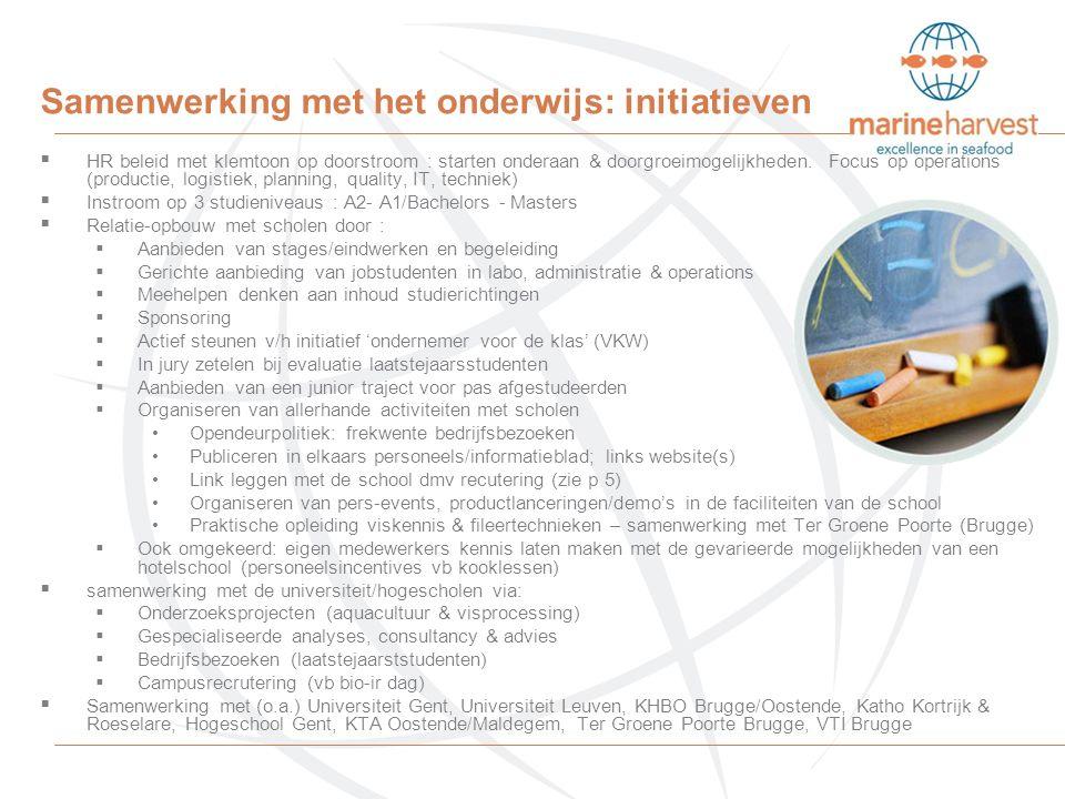 Samenwerking met het onderwijs: initiatieven  HR beleid met klemtoon op doorstroom : starten onderaan & doorgroeimogelijkheden.