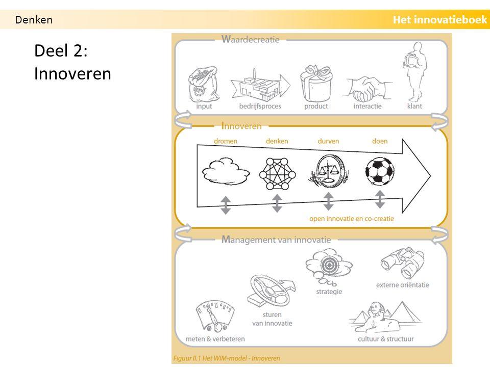 Het innovatieboekDenken Deel 2: Innoveren