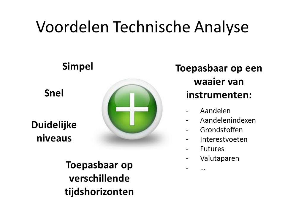 Voordelen Technische Analyse Simpel Snel Duidelijke niveaus Toepasbaar op verschillende tijdshorizonten Toepasbaar op een waaier van instrumenten: -Aandelen -Aandelenindexen -Grondstoffen -Interestvoeten -Futures -Valutaparen -…