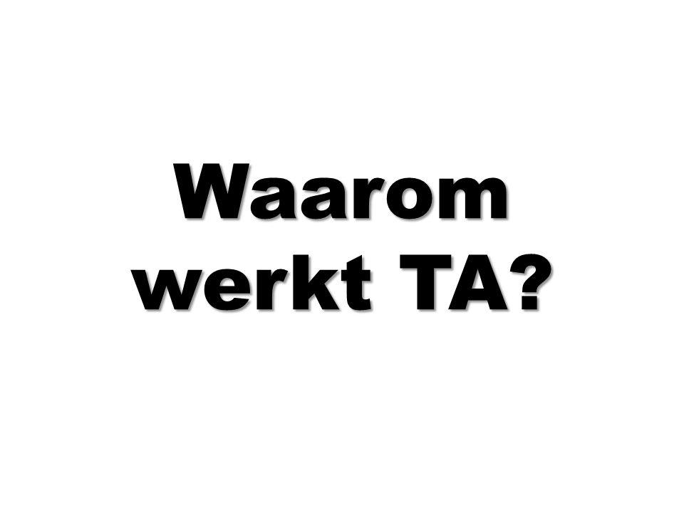 Waarom werkt TA?