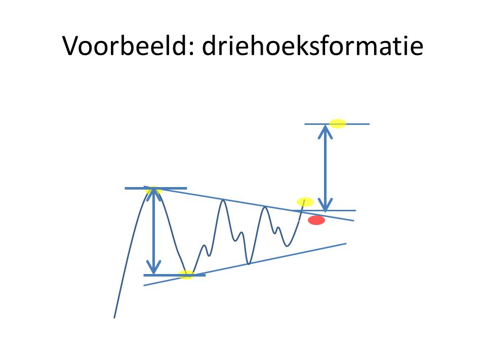 Voorbeeld: driehoeksformatie