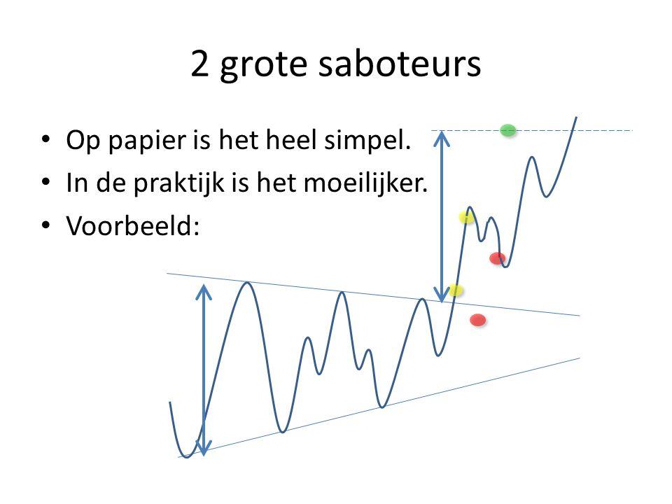 2 grote saboteurs Op papier is het heel simpel. In de praktijk is het moeilijker. Voorbeeld: