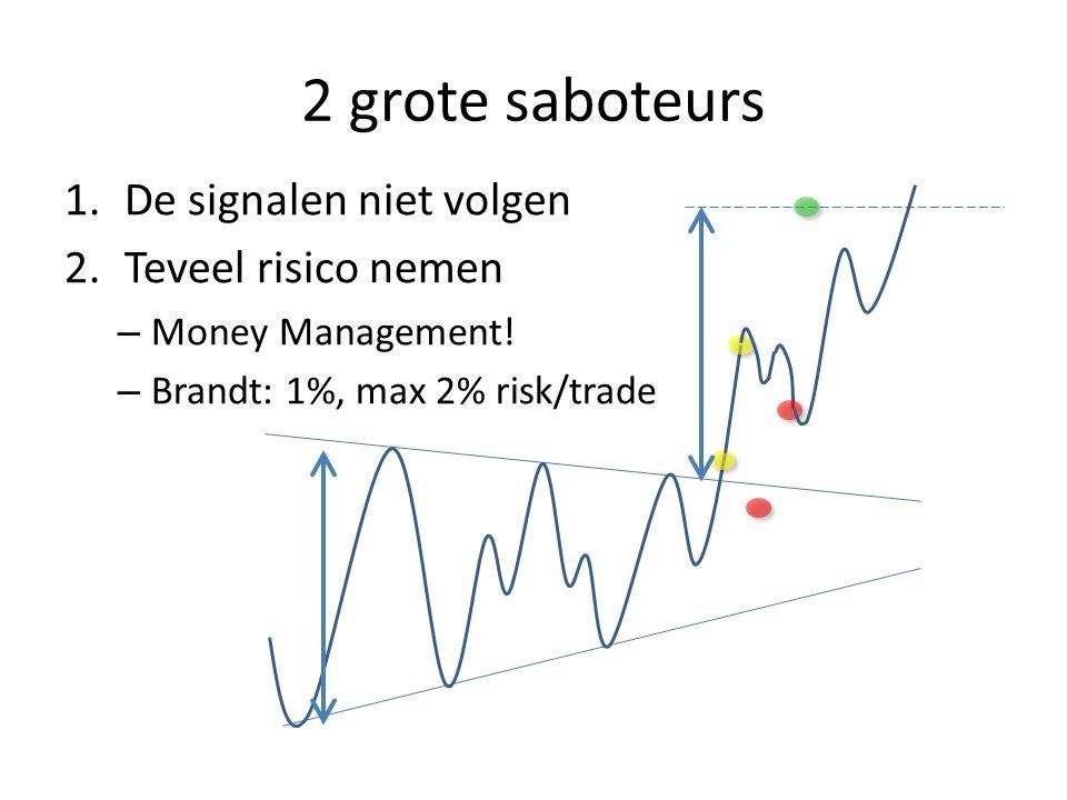 2 grote saboteurs 1.De signalen niet volgen 2.Teveel risico nemen – Money Management! – Brandt: 1%, max 2% risk/trade