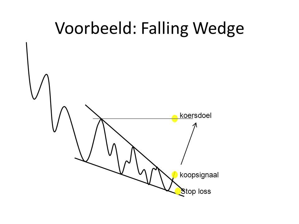 Voorbeeld: Falling Wedge koopsignaal koersdoel Stop loss