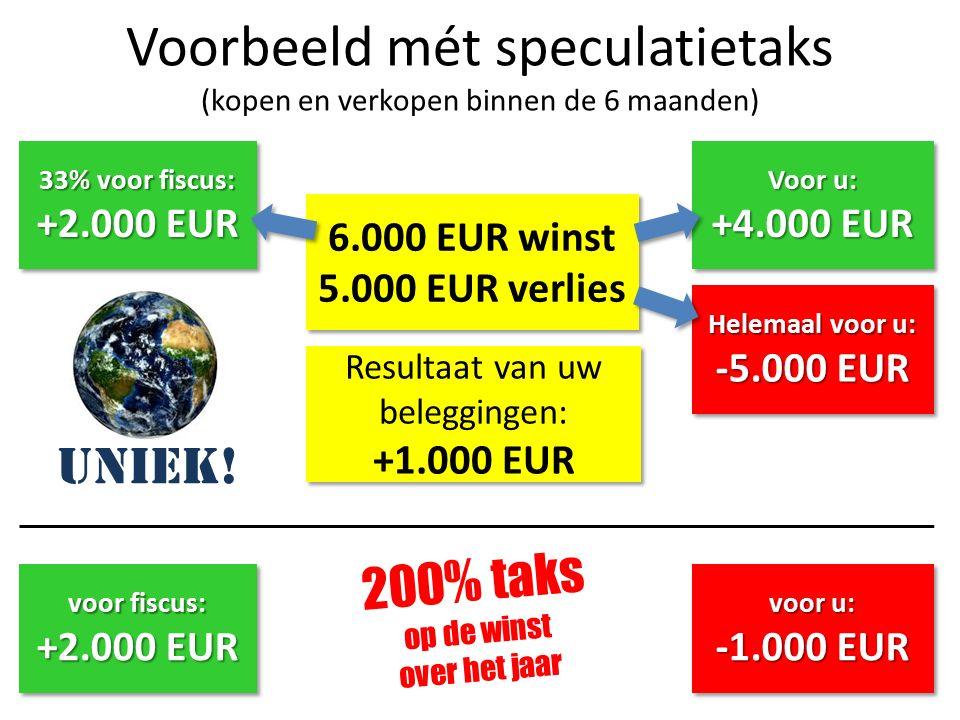 6.000 EUR winst 5.000 EUR verlies 6.000 EUR winst 5.000 EUR verlies Voorbeeld mét speculatietaks (kopen en verkopen binnen de 6 maanden) Resultaat van uw beleggingen: +1.000 EUR Resultaat van uw beleggingen: +1.000 EUR 33% voor fiscus: +2.000 EUR 33% voor fiscus: +2.000 EUR Voor u: +4.000 EUR Voor u: +4.000 EUR Helemaal voor u: -5.000 EUR Helemaal voor u: -5.000 EUR voor fiscus: +2.000 EUR voor fiscus: +2.000 EUR voor u: -1.000 EUR voor u: -1.000 EUR Uniek.