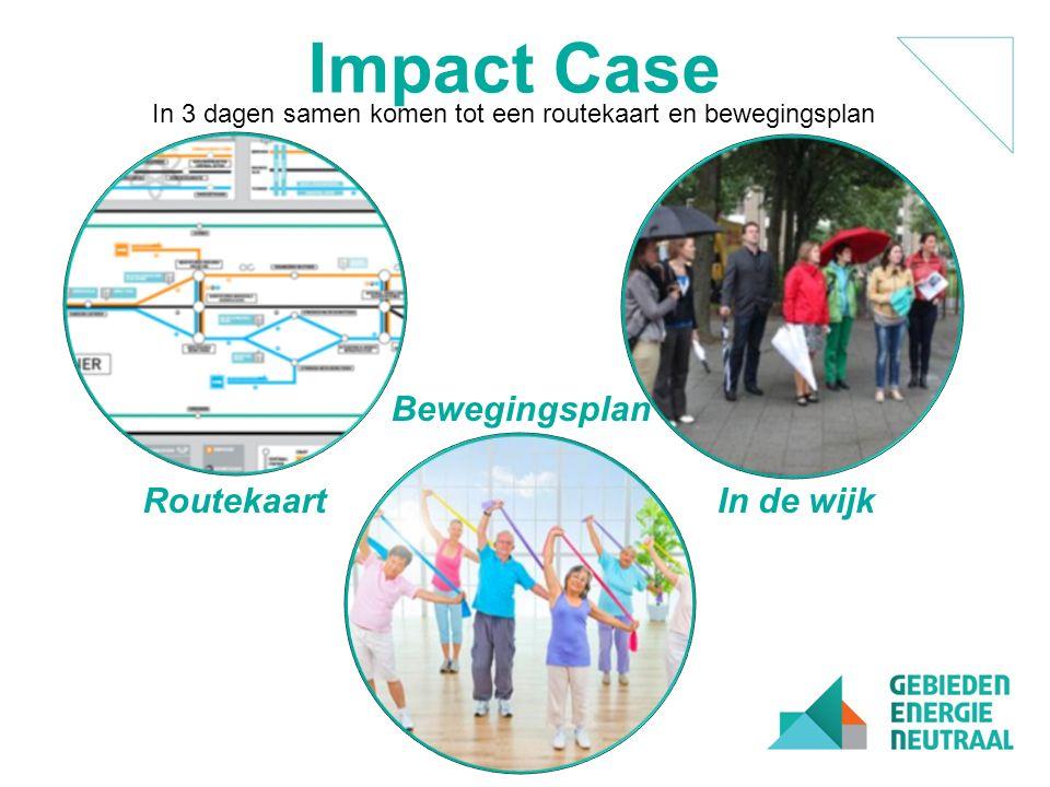 Bewegingsplan Routekaart Impact Case In de wijk In 3 dagen samen komen tot een routekaart en bewegingsplan