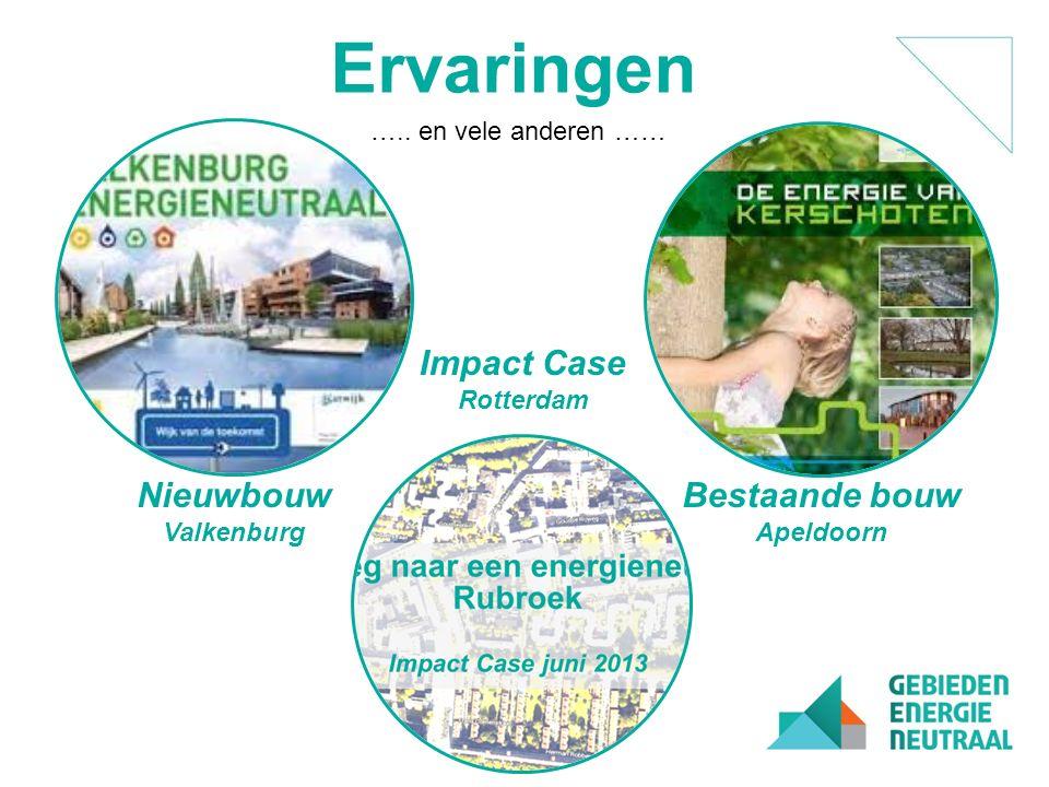 Impact Case Rotterdam Nieuwbouw Valkenburg Ervaringen Bestaande bouw Apeldoorn …..