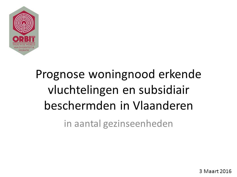 Prognose woningnood erkende vluchtelingen en subsidiair beschermden in Vlaanderen in aantal gezinseenheden 3 Maart 2016