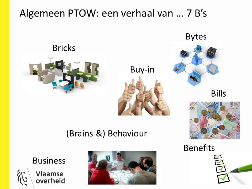PTOW: toepassingen 15 Verschillende toepassingen: Plaatsonafhankelijk werken: Kantoor +Werken op andere locaties + + Tijdsonafhankelijk werken: Tijdsregistratie +Tijdsonafhankelijk werken