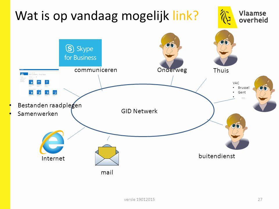 Wat is op vandaag mogelijk link? versie 1901201527 GID Netwerk VAC Brussel Gent …. Thuis Onderweg buitendienst mail Internet Bestanden raadplegen Same