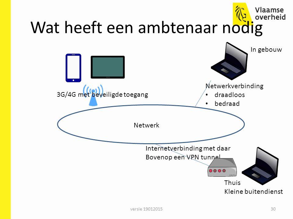 Wat heeft een ambtenaar nodig versie 1901201530 Netwerk Netwerkverbinding draadloos bedraad In gebouw Internetverbinding met daar Bovenop een VPN tunn