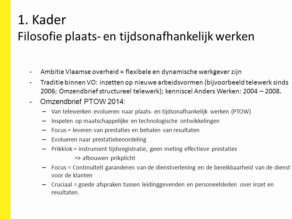 1. Kader Filosofie plaats- en tijdsonafhankelijk werken -Ambitie Vlaamse overheid = flexibele en dynamische werkgever zijn -Traditie binnen VO: inzett