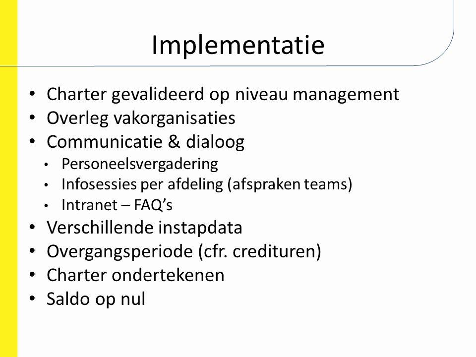 Implementatie Charter gevalideerd op niveau management Overleg vakorganisaties Communicatie & dialoog Personeelsvergadering Infosessies per afdeling (