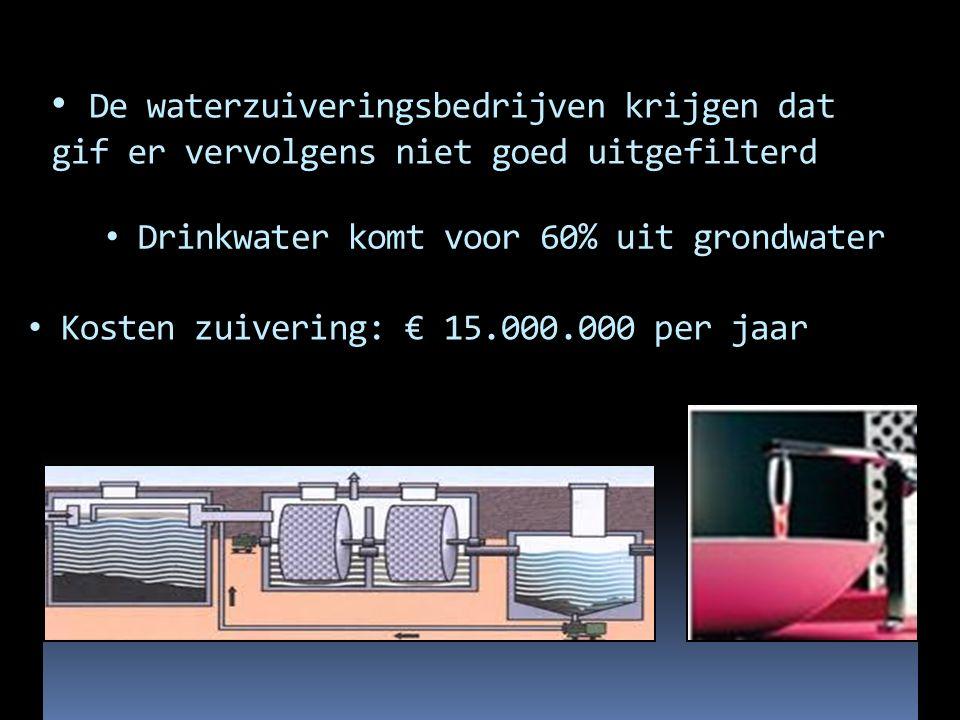 Gif in het water  dat wij drinken (volgens de 'norm')  dat wij uit de sloot pompen om gewassen te beregenen  dat wij oppompen uit de grond voor gewas of als drinkwater  waar wij in vissen, in zwemmen...