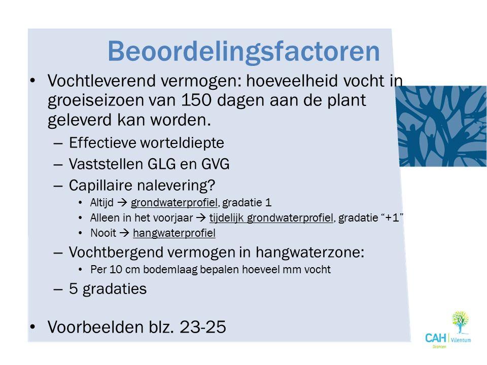 Beoordelingsfactoren Vochtleverend vermogen: hoeveelheid vocht in groeiseizoen van 150 dagen aan de plant geleverd kan worden. – Effectieve worteldiep