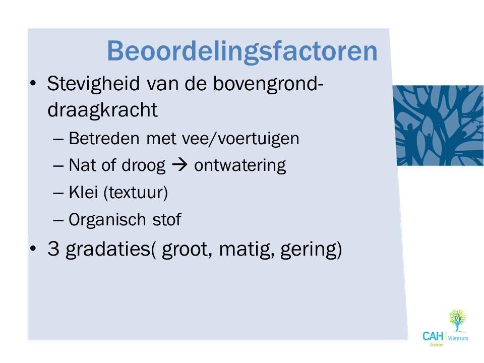Beoordelingsfactoren Stevigheid van de bovengrond- draagkracht – Betreden met vee/voertuigen – Nat of droog  ontwatering – Klei (textuur) – Organisch
