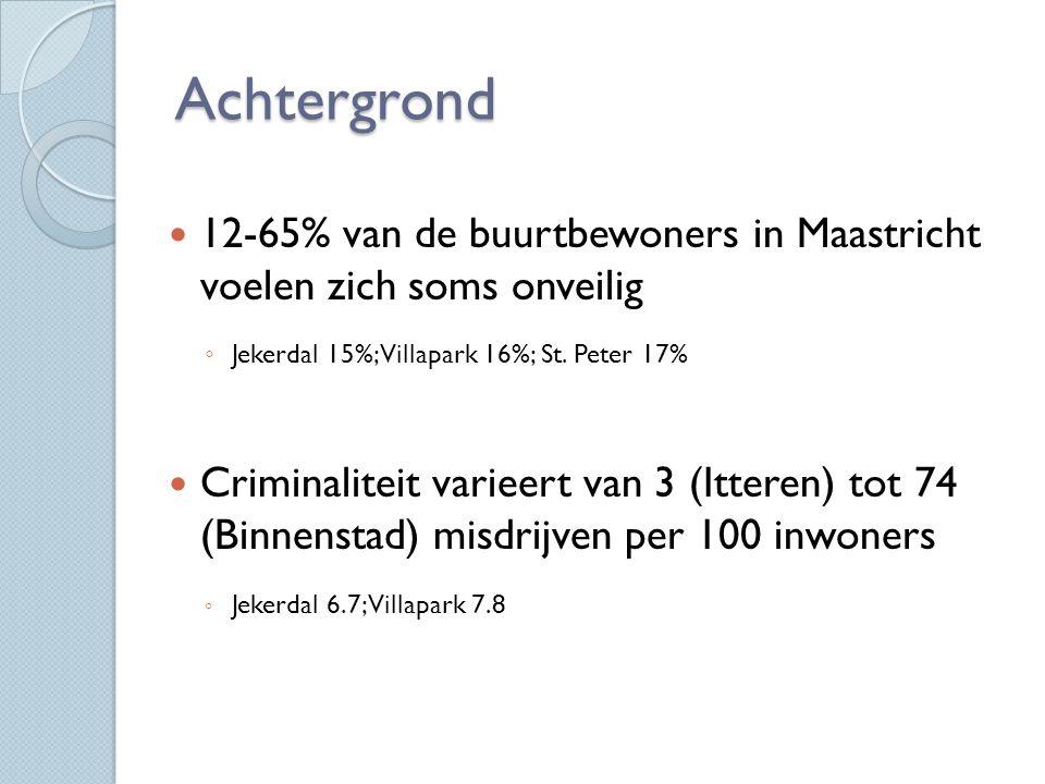 Achtergrond 12-65% van de buurtbewoners in Maastricht voelen zich soms onveilig ◦ Jekerdal 15%; Villapark 16%; St.