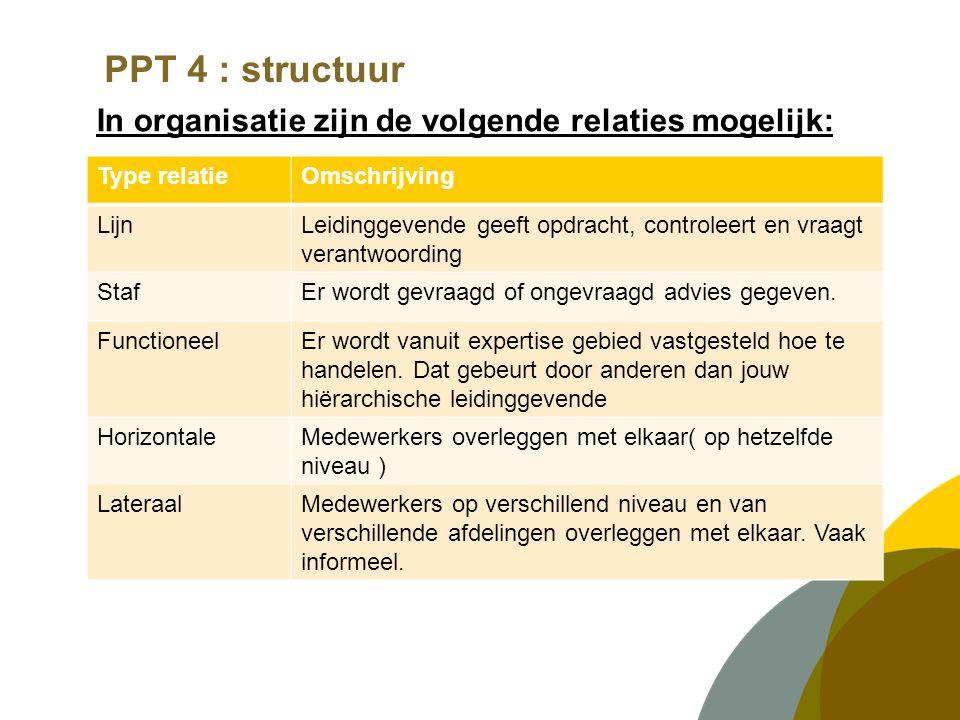 PPT 4 : structuur In organisatie zijn de volgende relaties mogelijk: Type relatieOmschrijving LijnLeidinggevende geeft opdracht, controleert en vraagt