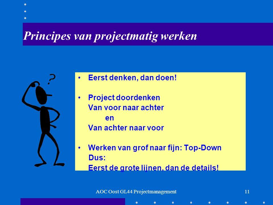 11 Principes van projectmatig werken Eerst denken, dan doen.