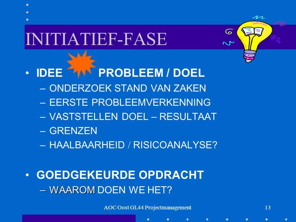 13 INITIATIEF-FASE IDEE PROBLEEM / DOEL –ONDERZOEK STAND VAN ZAKEN –EERSTE PROBLEEMVERKENNING –VASTSTELLEN DOEL – RESULTAAT –GRENZEN –HAALBAARHEID / RISICOANALYSE.