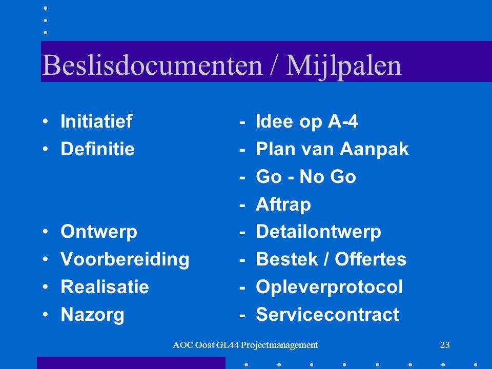 23 Beslisdocumenten / Mijlpalen Initiatief- Idee op A-4 Definitie- Plan van Aanpak - Go - No Go - Aftrap Ontwerp- Detailontwerp Voorbereiding- Bestek / Offertes Realisatie- Opleverprotocol Nazorg- Servicecontract AOC Oost GL44 Projectmanagement