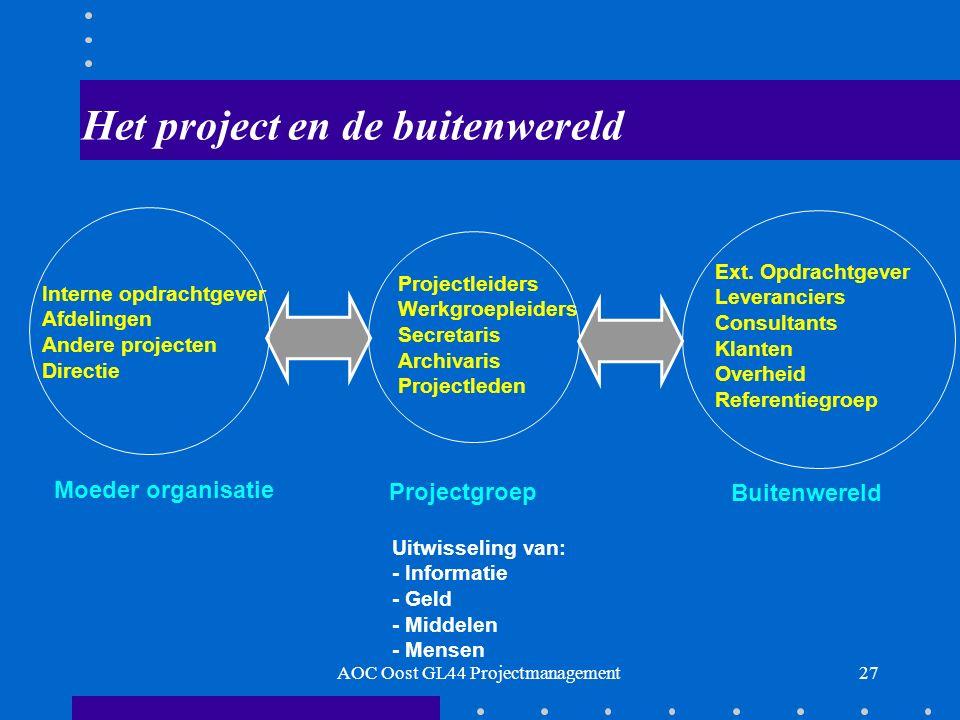 27 Het project en de buitenwereld Projectleiders Werkgroepleiders Secretaris Archivaris Projectleden Ext.