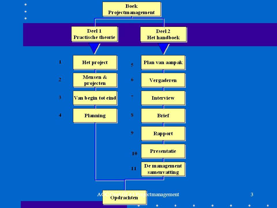 4 Soorten werkzaamheden AOC Oost GL44 Projectmanagement