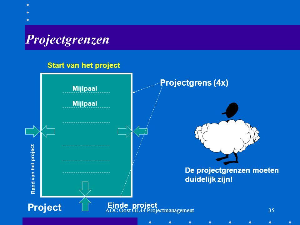 35 Projectgrenzen Start van het project Einde project Rand van het project Mijlpaal Project Projectgrens (4x) De projectgrenzen moeten duidelijk zijn.