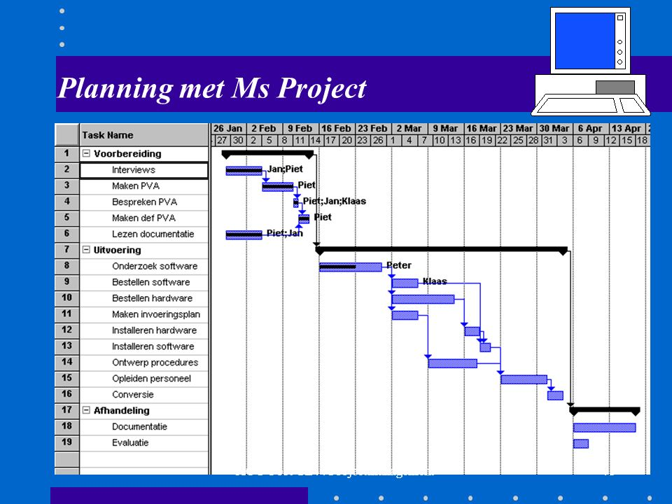 41 Planning met Ms Project AOC Oost GL44 Projectmanagement