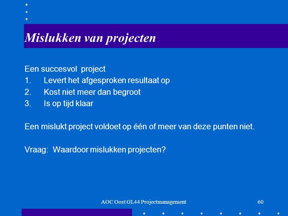 60 Mislukken van projecten Een succesvol project 1.Levert het afgesproken resultaat op 2.Kost niet meer dan begroot 3.Is op tijd klaar Een mislukt project voldoet op één of meer van deze punten niet.