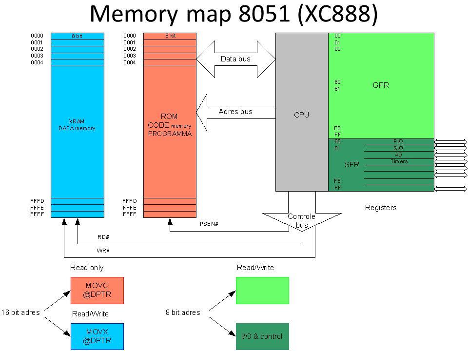 Memory map 8051 (XC888)