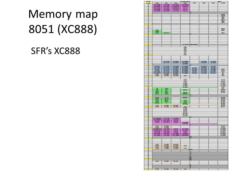 Memory map 8051 (XC888) SFR's XC888