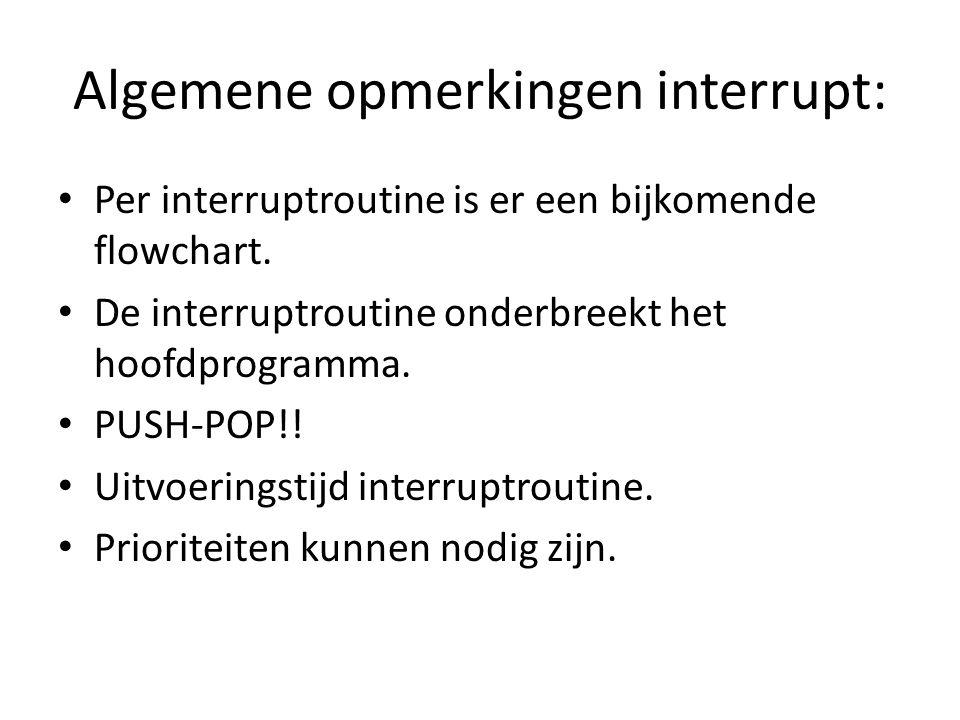 Algemene opmerkingen interrupt: Per interruptroutine is er een bijkomende flowchart. De interruptroutine onderbreekt het hoofdprogramma. PUSH-POP!! Ui