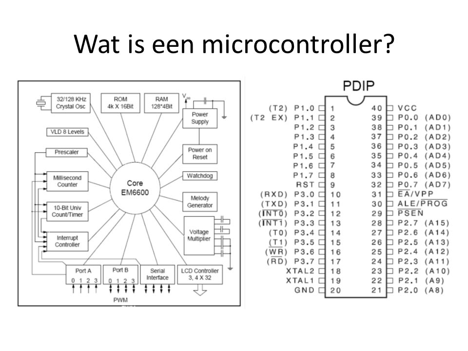 XCEZ ; Seriële interface (via USB stekker!!) ; initsio klaar zetten seriële poort 9600 baud ; siooutchar afdrukken ascii code (accu=input) ; siooutbyte afdrkken getal in accu ; siooutnib afdrukken 4 laagste bits accu ; siooutmsga afdrukken ascii string @dptr tot 000h code ; sioinchar inlezen van 1 ascii code in de accu ; sioinbufa inlezen van ascii buffer vanaf adres strtbuf, max 20h karakters!