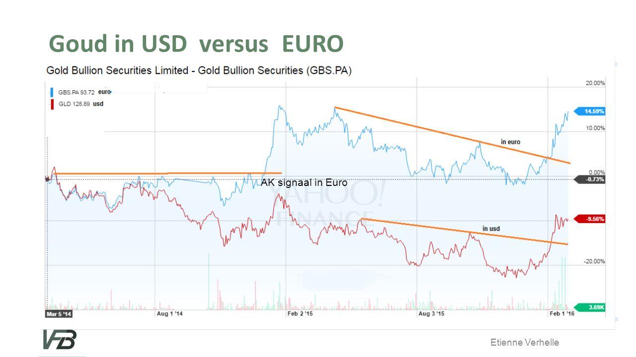 Etienne Verhelle Goud in USD versus EURO AK signaal in Euro