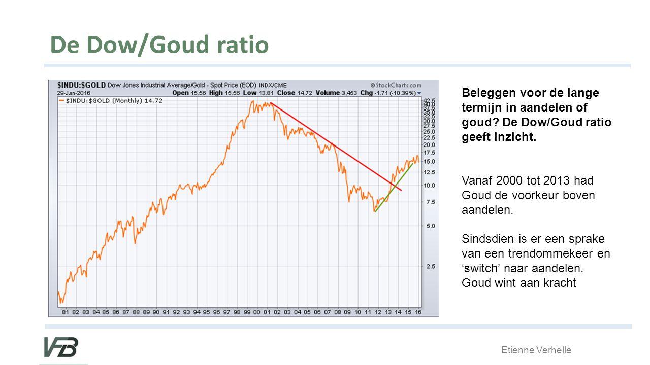 Etienne Verhelle De Dow/Goud ratio Beleggen voor de lange termijn in aandelen of goud.