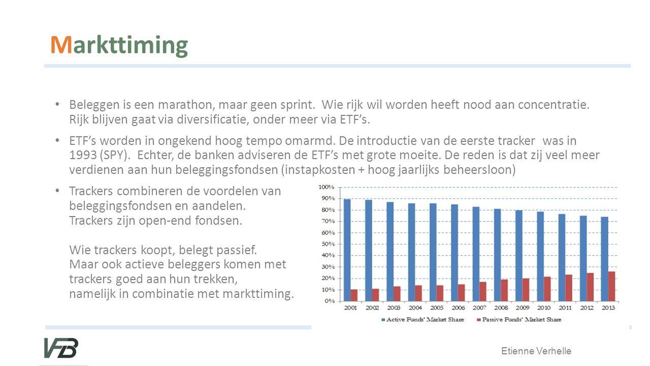 Etienne Verhelle Markttiming Beleggen is een marathon, maar geen sprint.