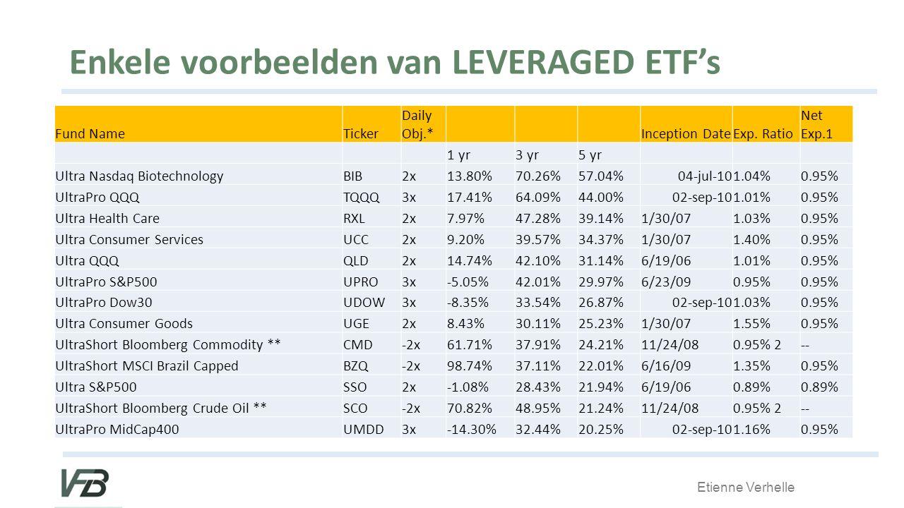 Etienne Verhelle Enkele voorbeelden van LEVERAGED ETF's Fund NameTicker Daily Obj.* Inception DateExp.