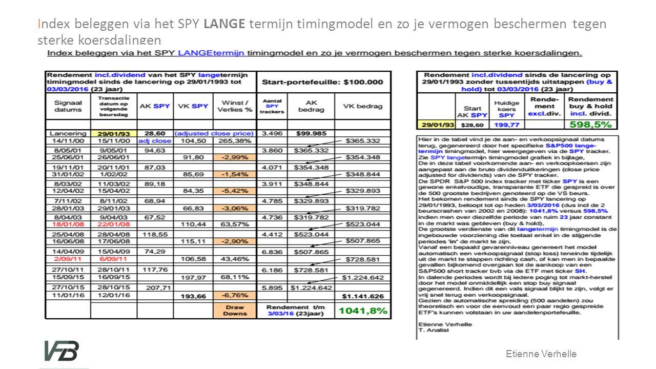 Etienne Verhelle Index beleggen via het SPY LANGE termijn timingmodel en zo je vermogen beschermen tegen sterke koersdalingen