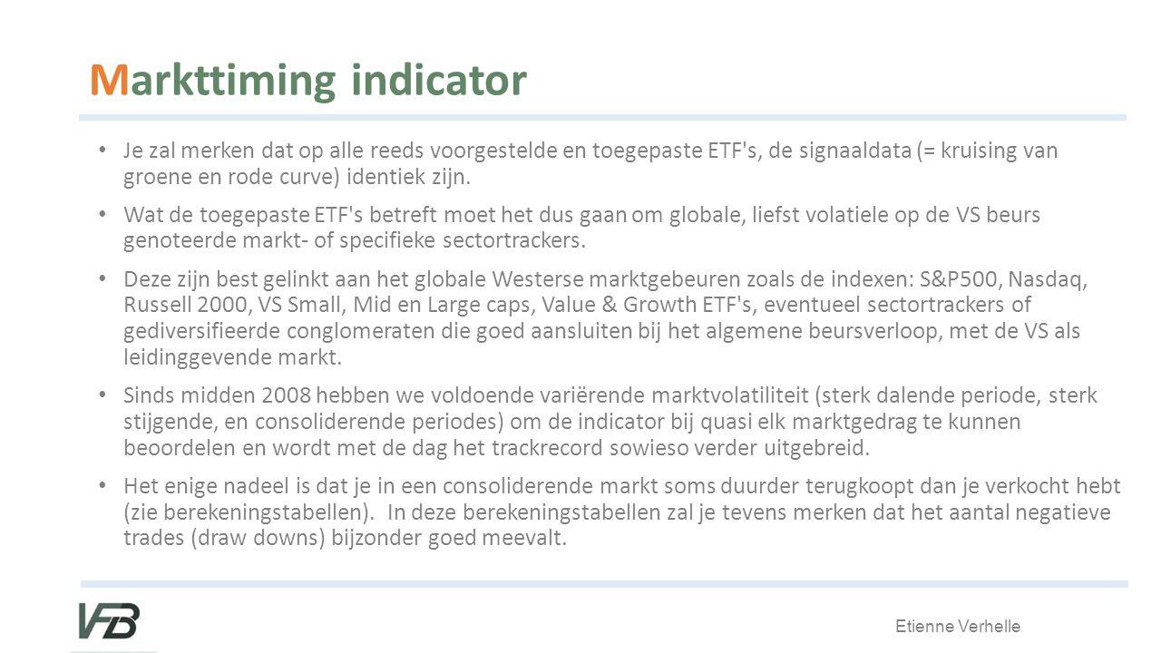 Etienne Verhelle Markttiming indicator Je zal merken dat op alle reeds voorgestelde en toegepaste ETF s, de signaaldata (= kruising van groene en rode curve) identiek zijn.