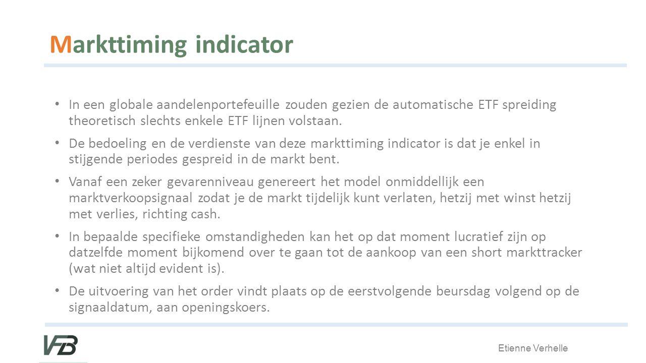 Etienne Verhelle Markttiming indicator In een globale aandelenportefeuille zouden gezien de automatische ETF spreiding theoretisch slechts enkele ETF lijnen volstaan.