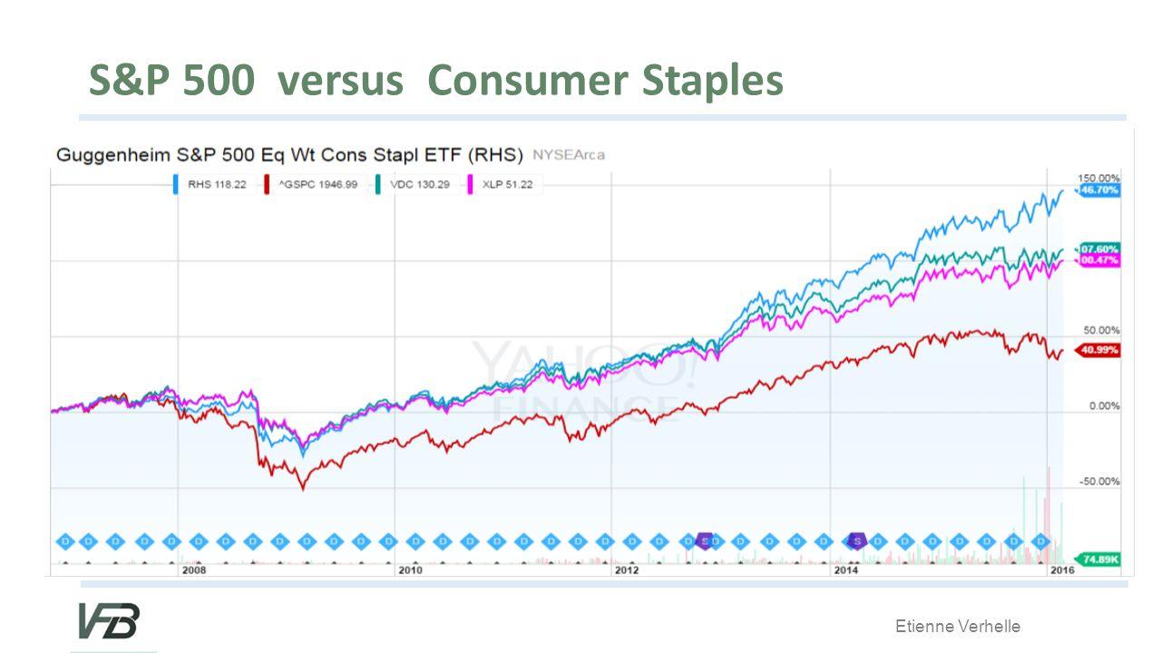 Etienne Verhelle S&P 500 versus Consumer Staples