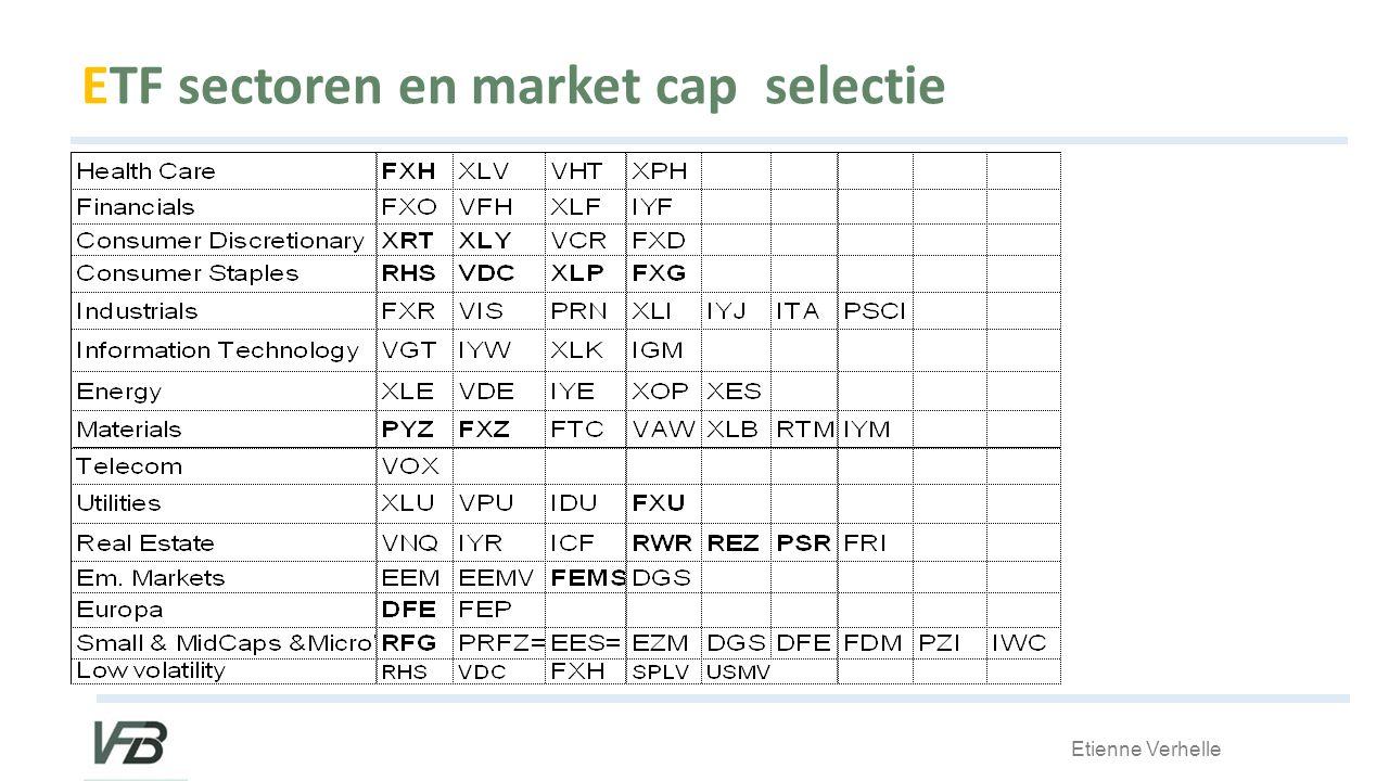 Etienne Verhelle ETF sectoren en market cap selectie