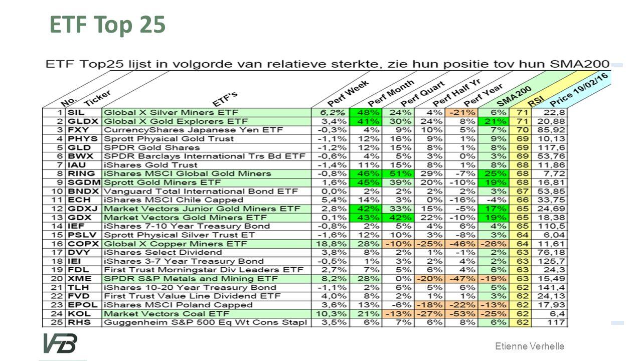 Etienne Verhelle ETF Top 25