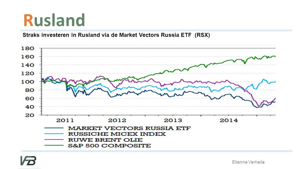 Etienne Verhelle Rusland Straks investeren in Rusland via de Market Vectors Russia ETF (RSX)