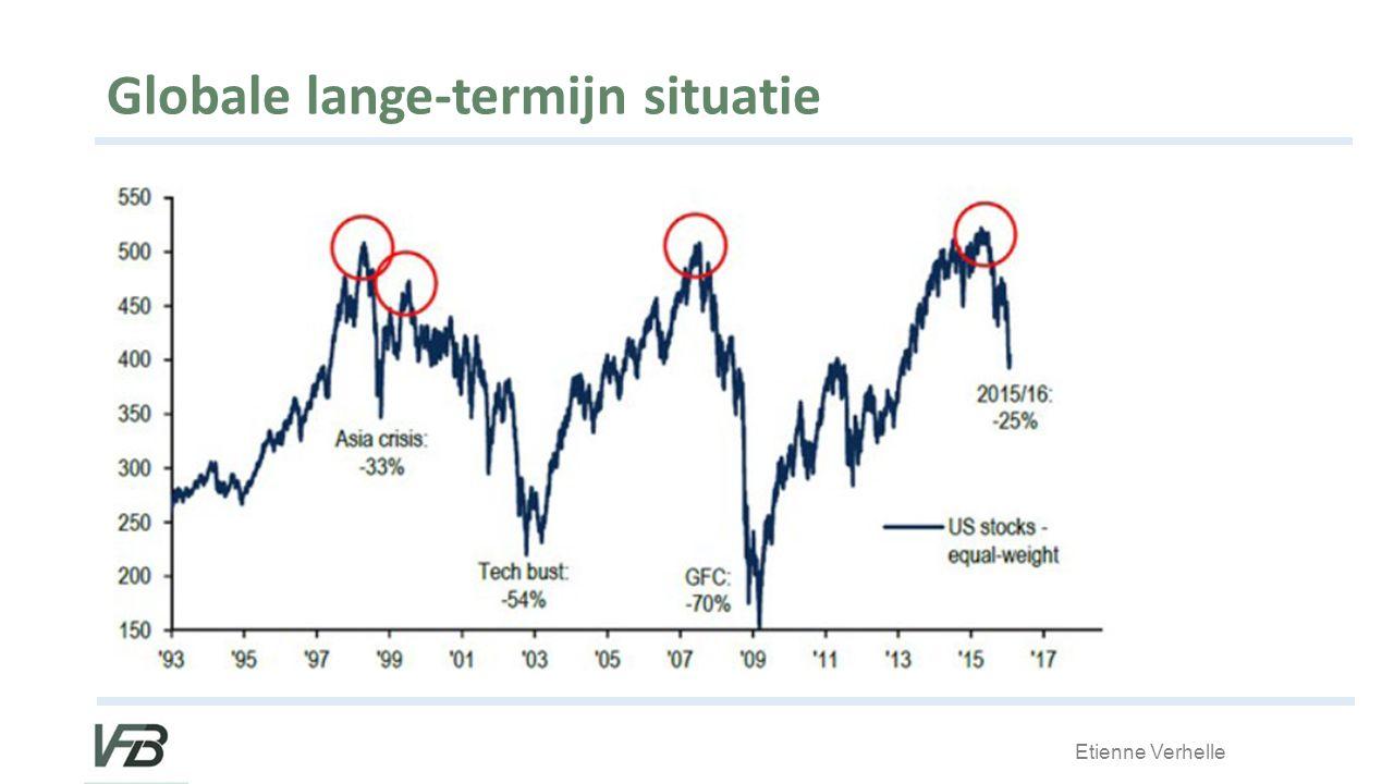 Etienne Verhelle Globale lange-termijn situatie
