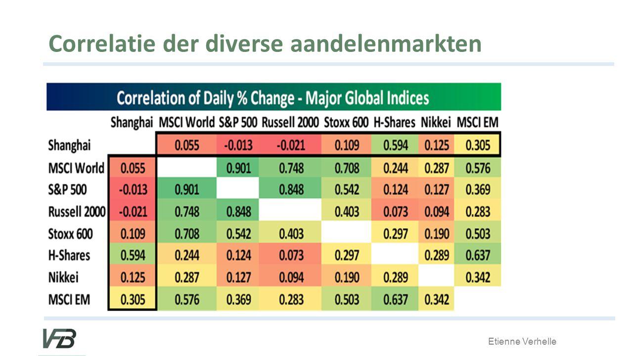 Etienne Verhelle Correlatie der diverse aandelenmarkten