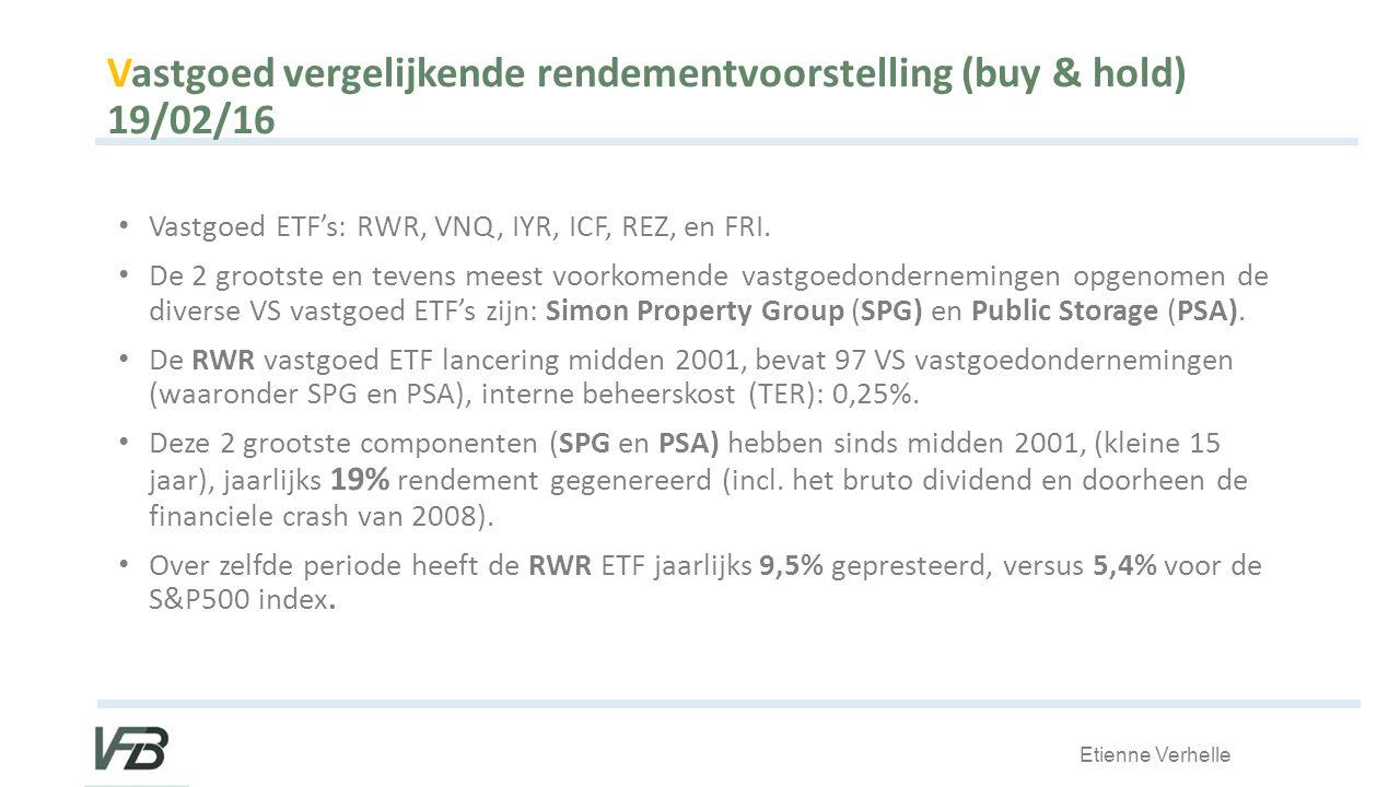 Etienne Verhelle Vastgoed vergelijkende rendementvoorstelling (buy & hold) 19/02/16 Vastgoed ETF's: RWR, VNQ, IYR, ICF, REZ, en FRI.